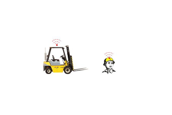 叉车防碰撞方案