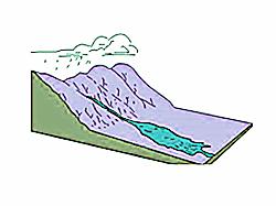 北斗滑坡监测方案