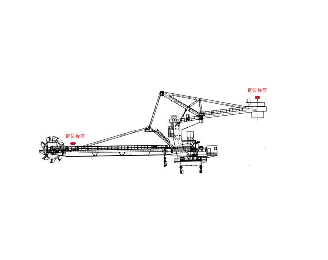 煤棚斗轮机定位方案
