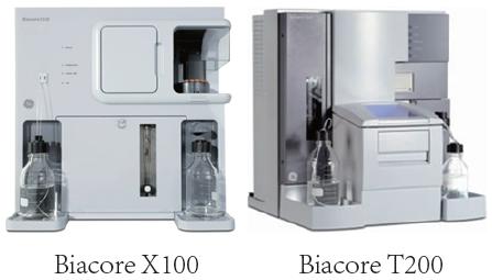 GE生物分子间相互作用分析仪Biacore