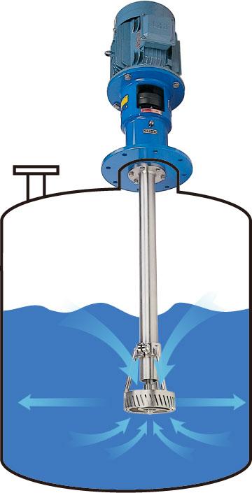 灌顶高剪切分散乳化机,批次成套反应系统,灌顶成套反应系统