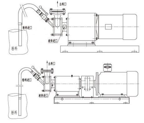 固/液分散混合系统,软管吸料式粉液混合